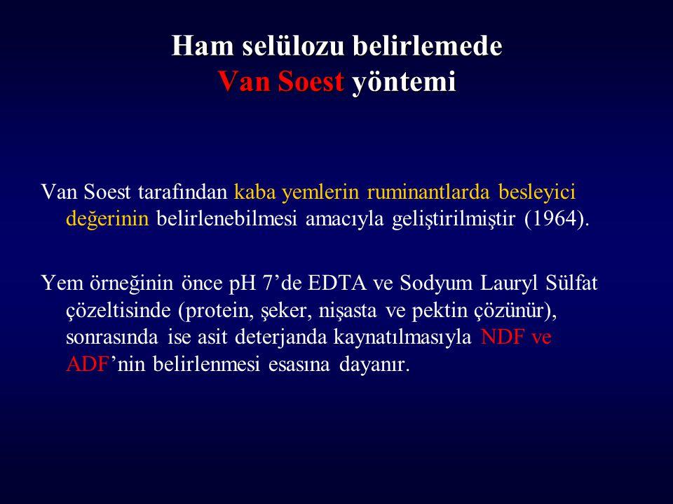 Ham selülozu belirlemede Van Soest yöntemi