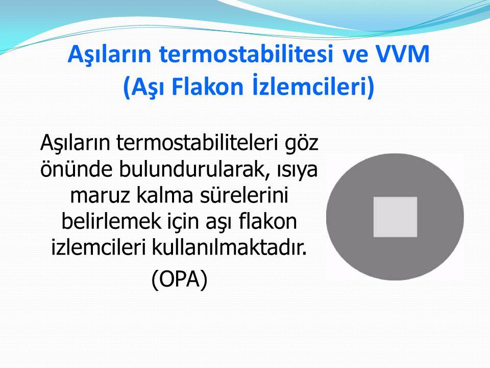 Aşıların termostabilitesi ve VVM (Aşı Flakon İzlemcileri)