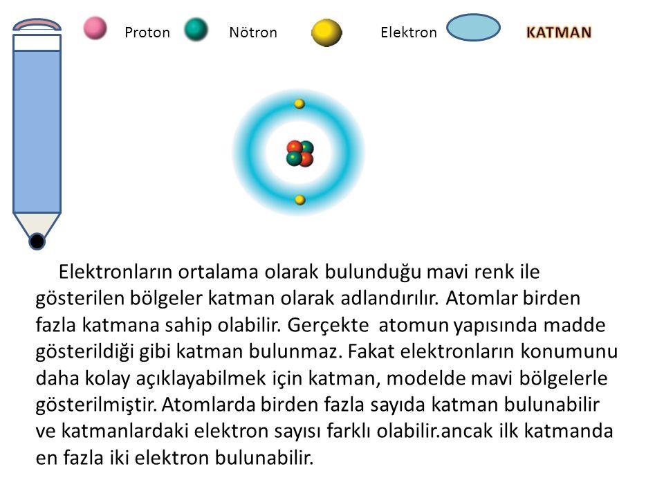 Proton Nötron. Elektron. KATMAN.