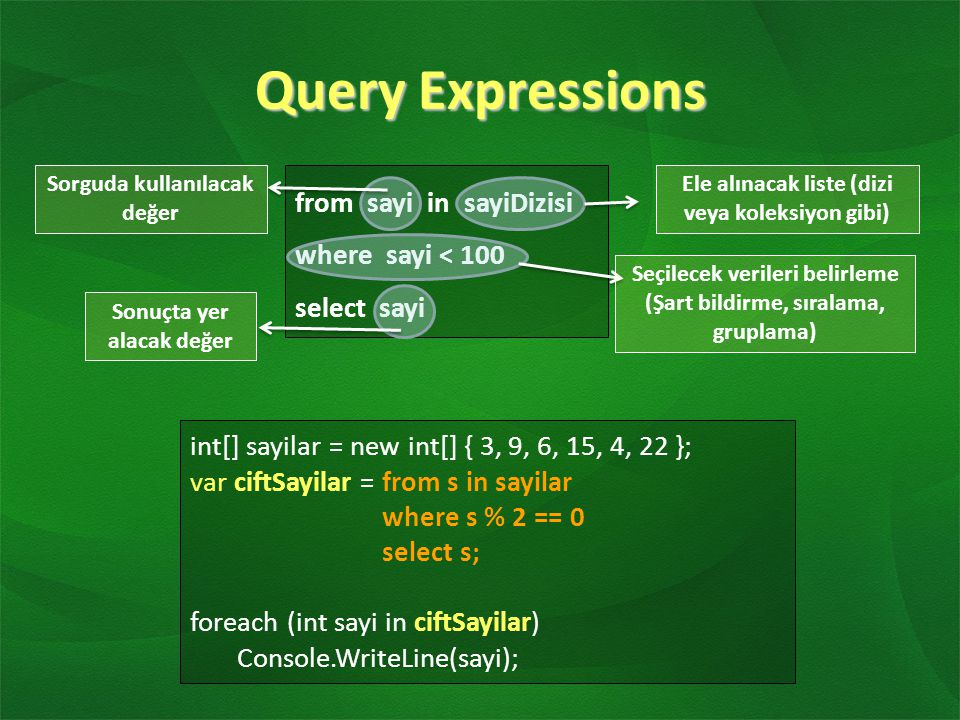 Query Expressions from sayi in sayiDizisi where sayi < 100