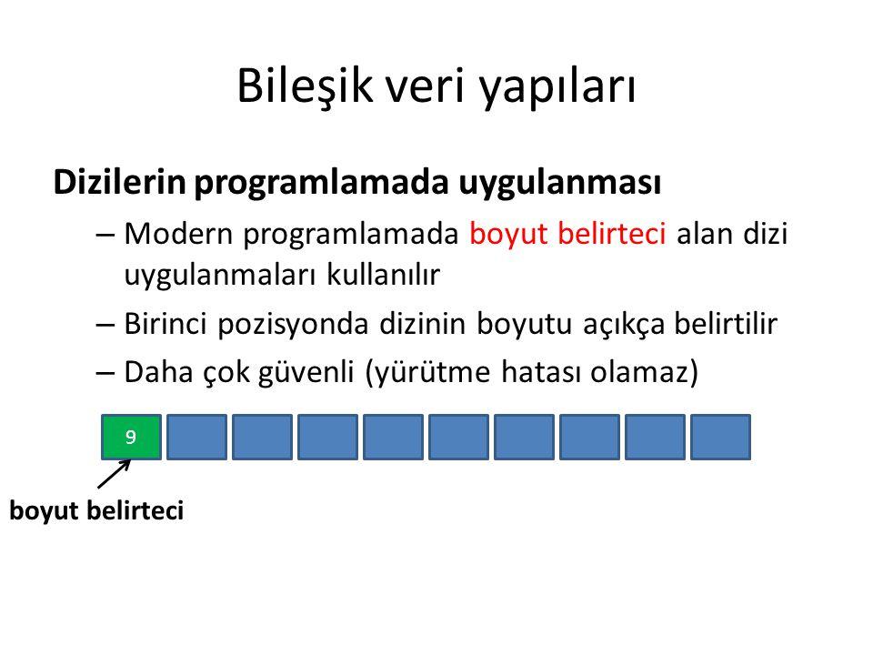 Bileşik veri yapıları Dizilerin programlamada uygulanması