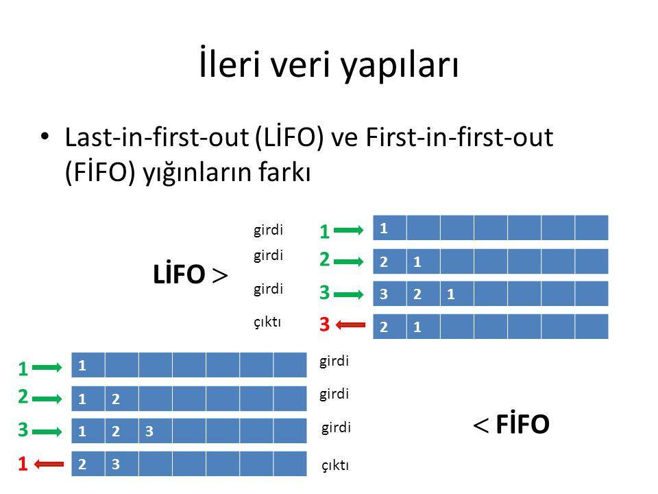 İleri veri yapıları Last-in-first-out (LİFO) ve First-in-first-out (FİFO) yığınların farkı. girdi.