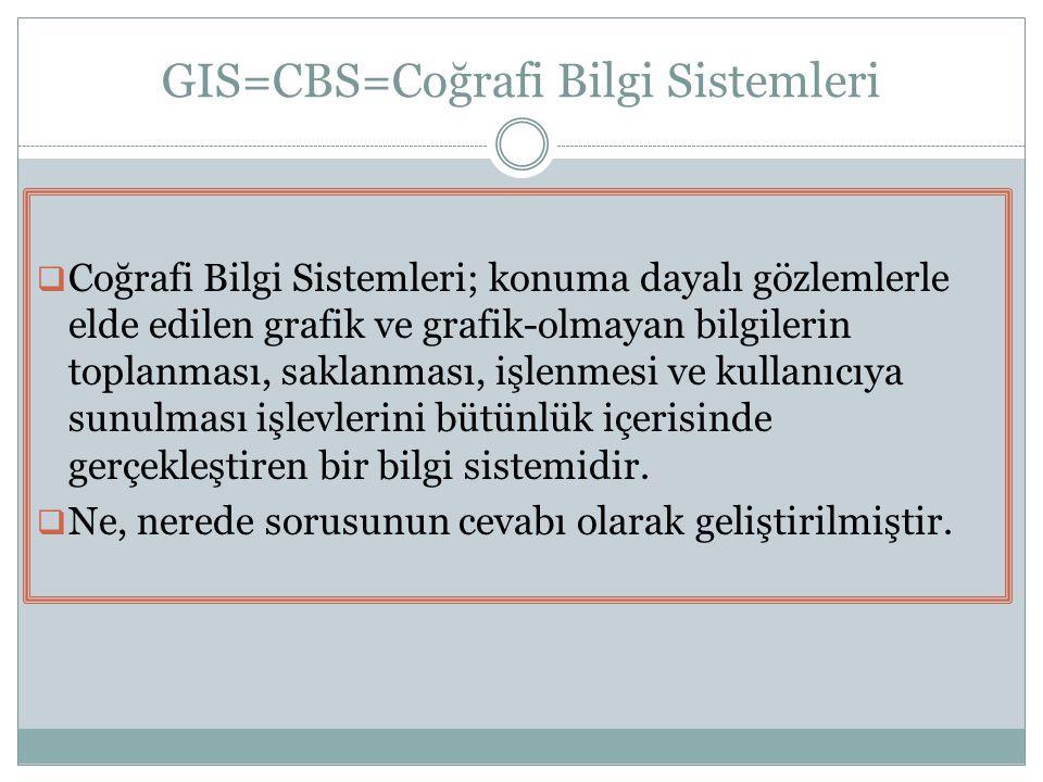 GIS=CBS=Coğrafi Bilgi Sistemleri