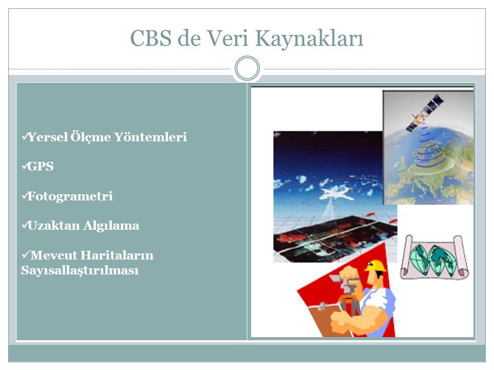 CBS de Veri Kaynakları Yersel Ölçme Yöntemleri GPS Fotogrametri