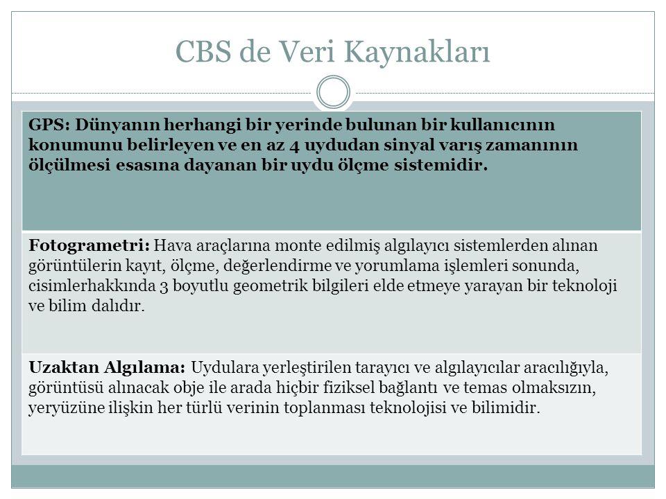 CBS de Veri Kaynakları