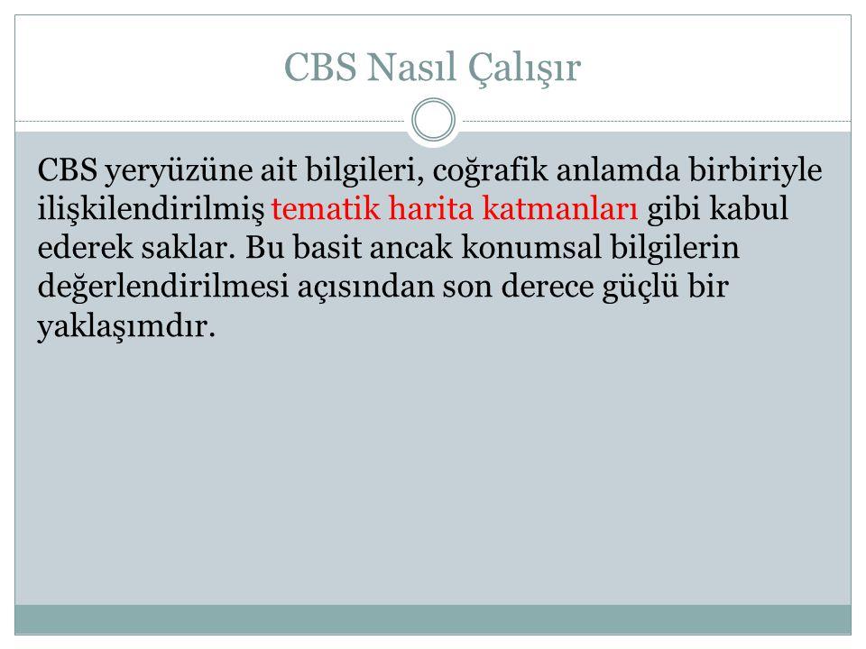 CBS Nasıl Çalışır