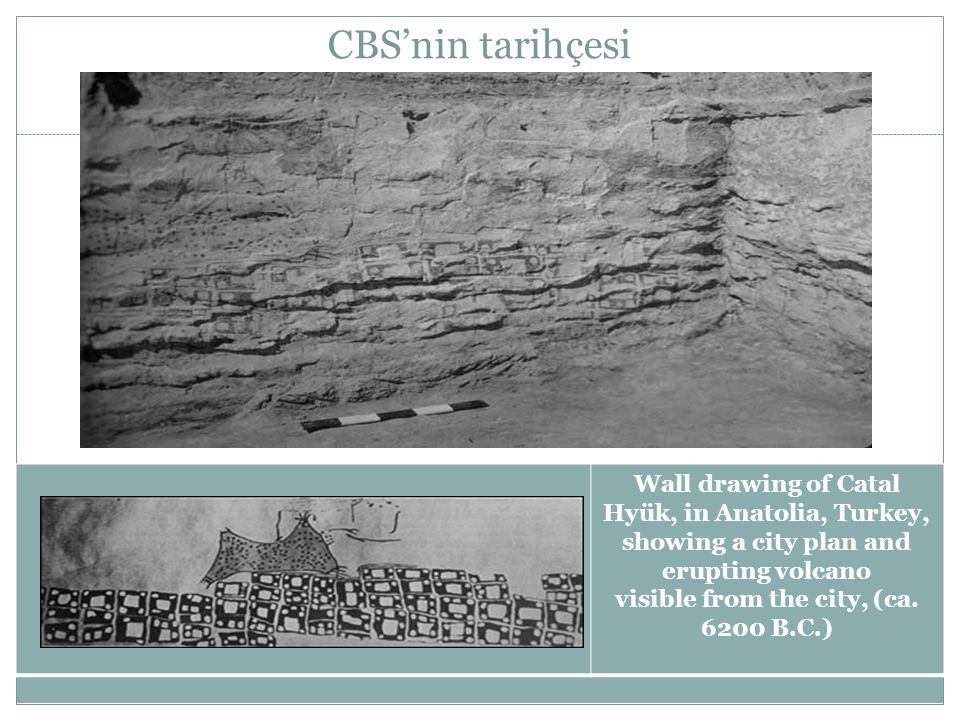 CBS'nin tarihçesi Wall drawing of Catal Hyük, in Anatolia, Turkey,