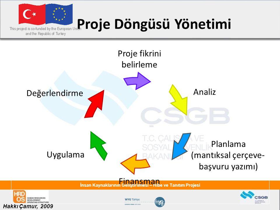 Proje Döngüsü Yönetimi