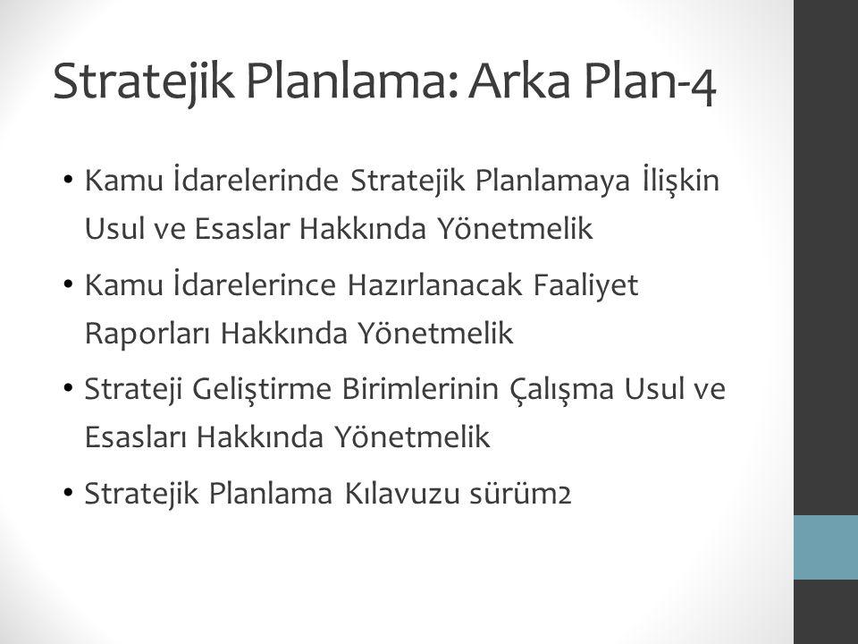 Stratejik Planlama: Arka Plan-4