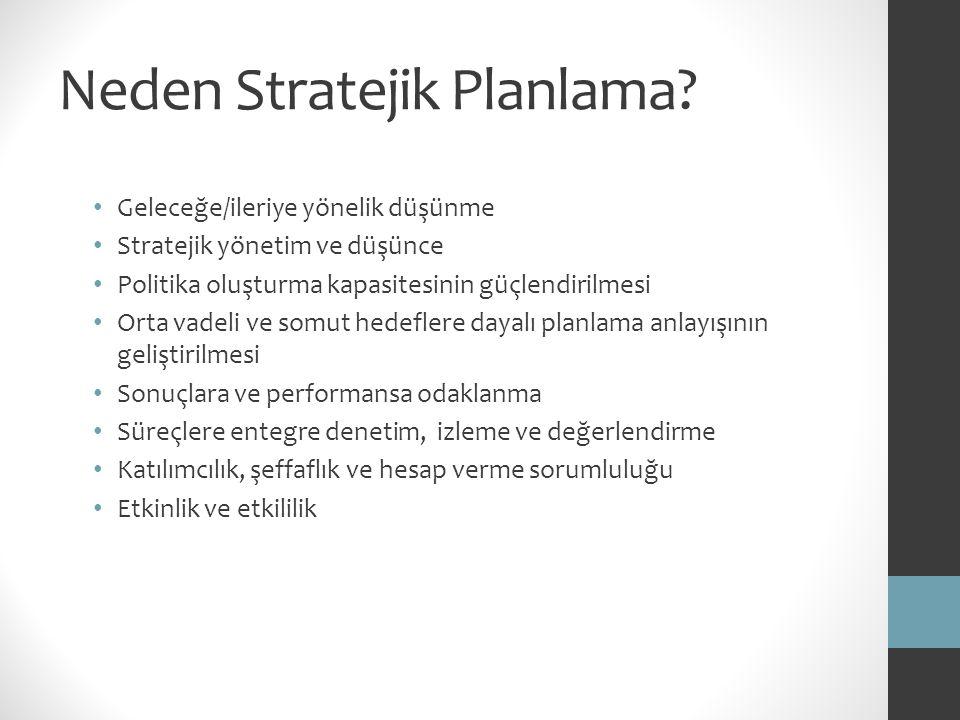 Neden Stratejik Planlama