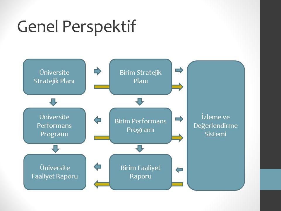 Genel Perspektif Üniversite Stratejik Planı Birim Stratejik Planı