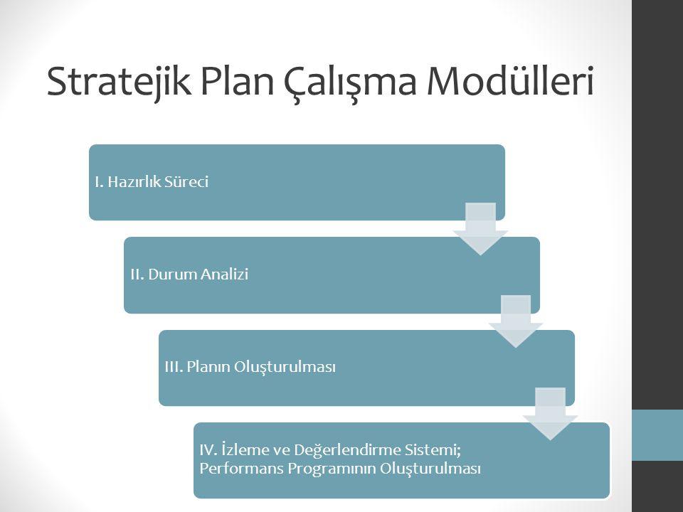 Stratejik Plan Çalışma Modülleri