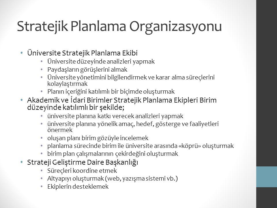 Stratejik Planlama Organizasyonu