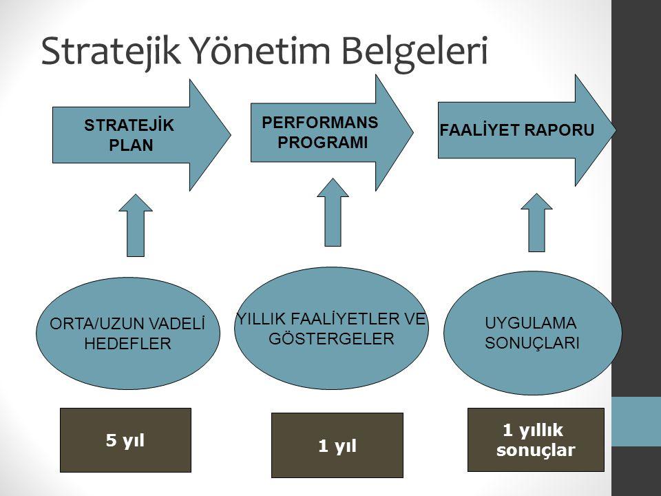 Stratejik Yönetim Belgeleri