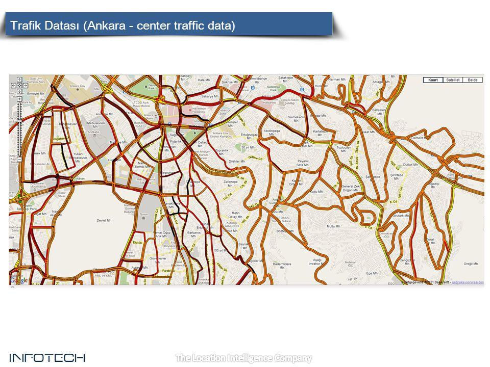 Trafik Datası (Ankara - center traffic data)