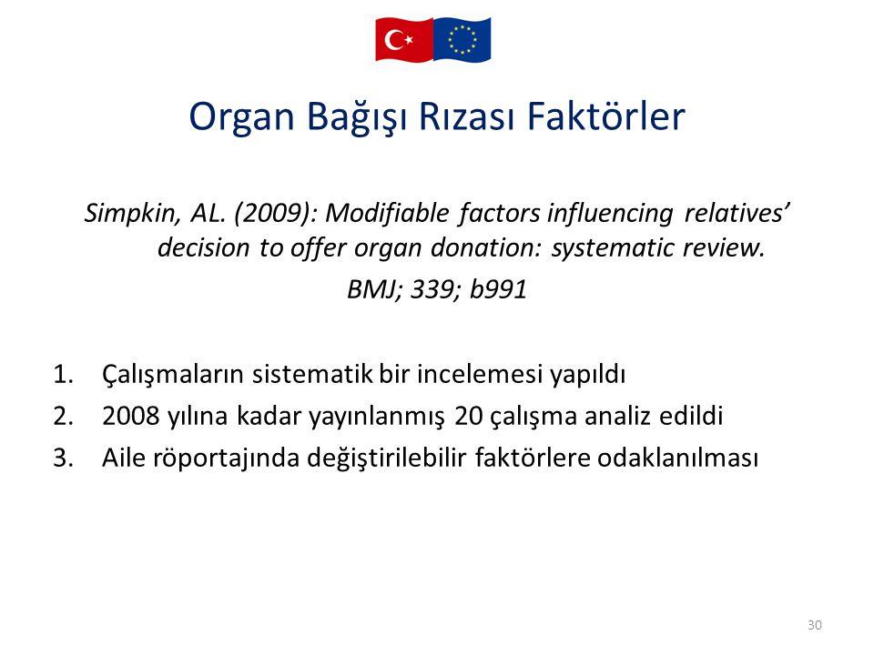 Organ Bağışı Rızası Faktörler