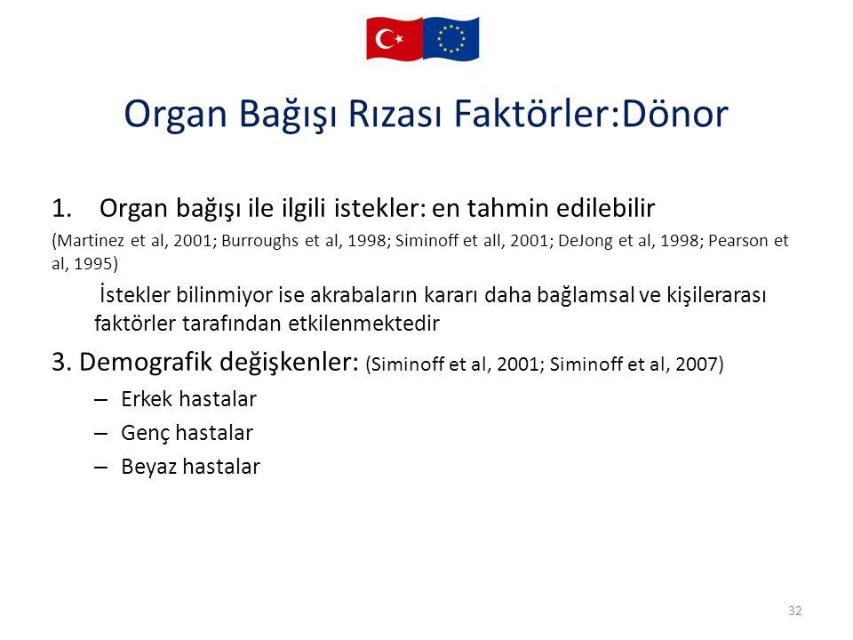 Organ Bağışı Rızası Faktörler:Dönor