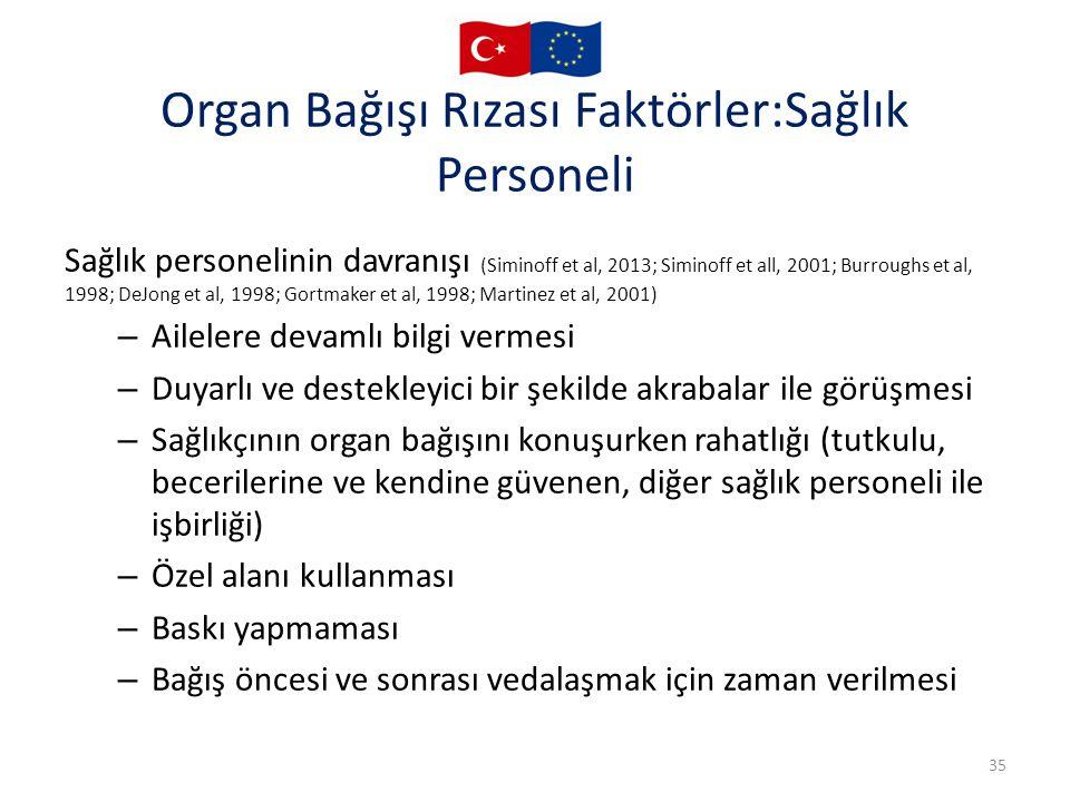 Organ Bağışı Rızası Faktörler:Sağlık Personeli