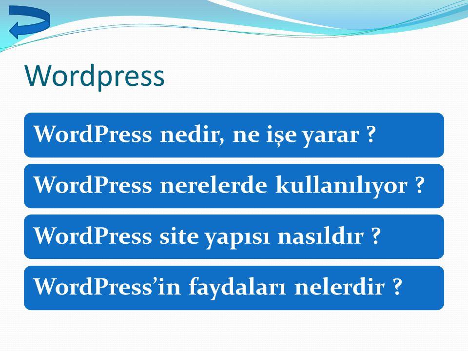 Wordpress WordPress nedir, ne işe yarar