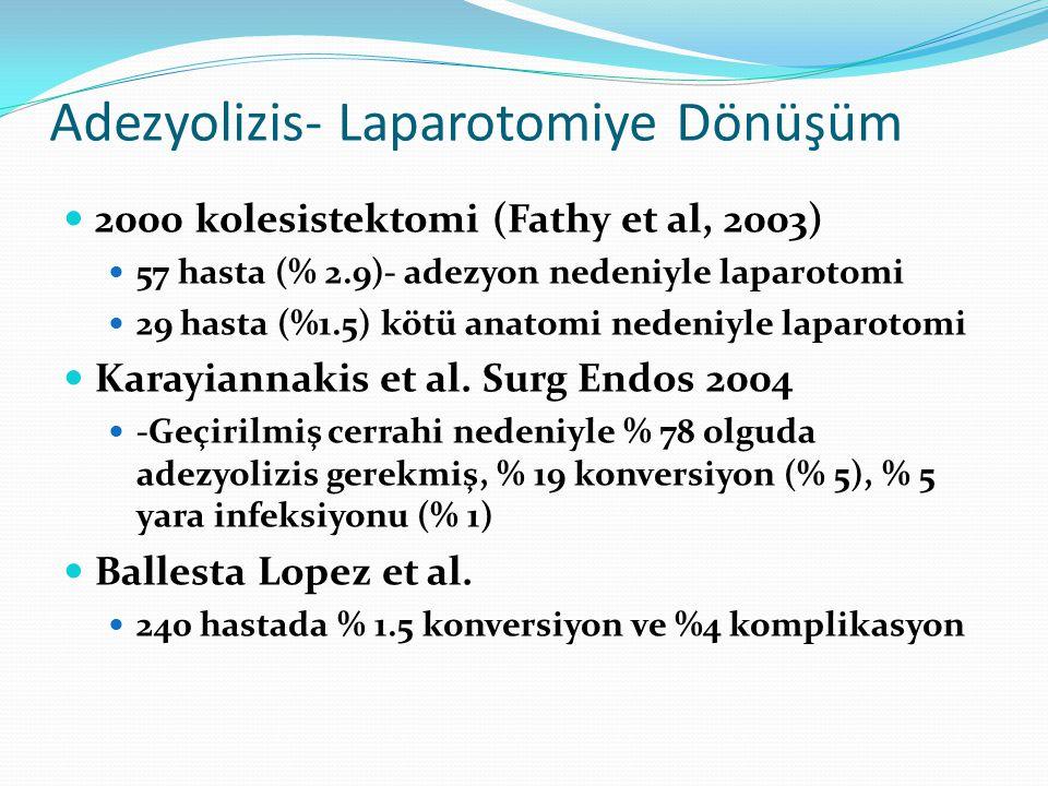 Adezyolizis- Laparotomiye Dönüşüm