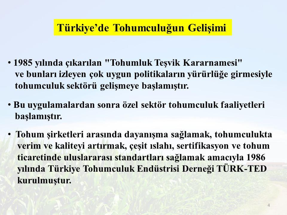 Türkiye'de Tohumculuğun Gelişimi