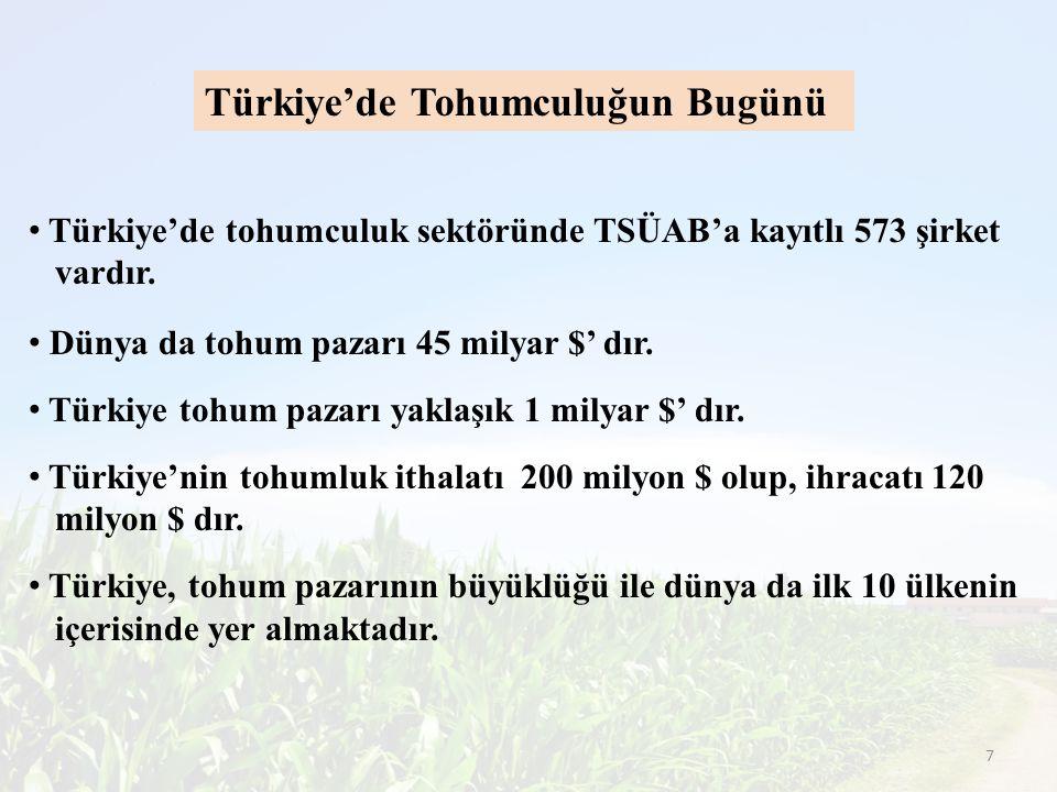 Türkiye'de Tohumculuğun Bugünü