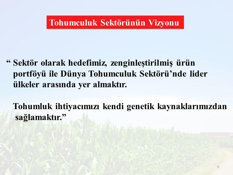 Tohumculuk Sektörünün Vizyonu