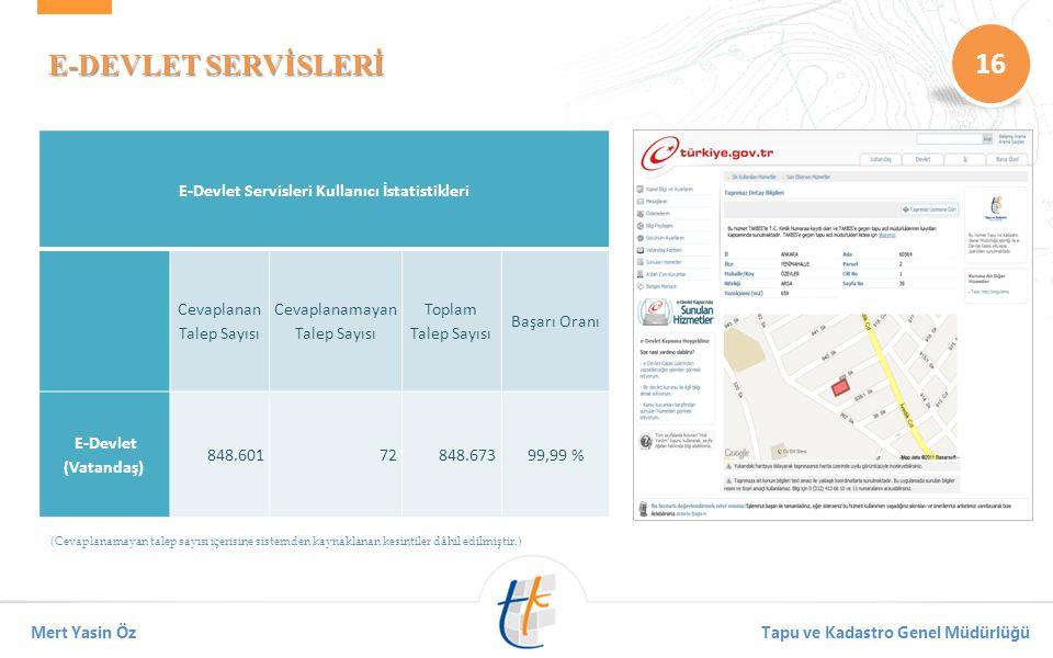 E-Devlet Servisleri Kullanıcı İstatistikleri