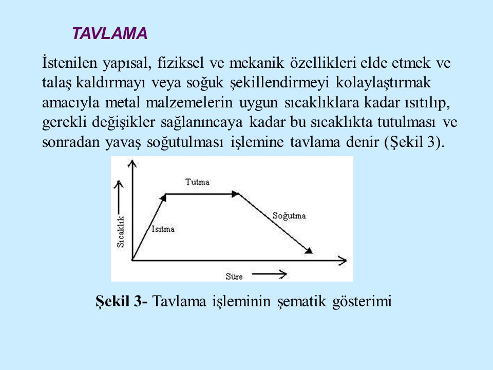 TAVLAMA