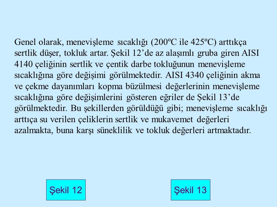 Genel olarak, menevişleme sıcaklığı (200ºC ile 425ºC) arttıkça sertlik düşer, tokluk artar. Şekil 12'de az alaşımlı gruba giren AISI 4140 çeliğinin sertlik ve çentik darbe tokluğunun menevişleme sıcaklığına göre değişimi görülmektedir. AISI 4340 çeliğinin akma ve çekme dayanımları kopma büzülmesi değerlerinin menevişleme sıcaklığına göre değişimlerini gösteren eğriler de Şekil 13'de görülmektedir. Bu şekillerden görüldüğü gibi; menevişleme sıcaklığı arttıça su verilen çeliklerin sertlik ve mukavemet değerleri azalmakta, buna karşı süneklilik ve tokluk değerleri artmaktadır.