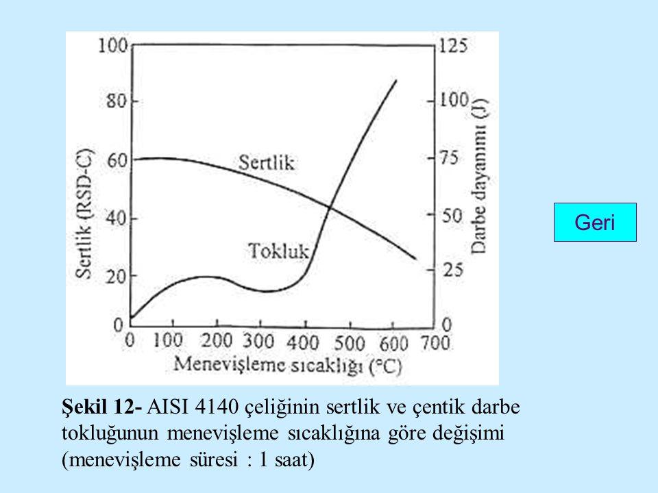 Geri Şekil 12- AISI 4140 çeliğinin sertlik ve çentik darbe tokluğunun menevişleme sıcaklığına göre değişimi (menevişleme süresi : 1 saat)