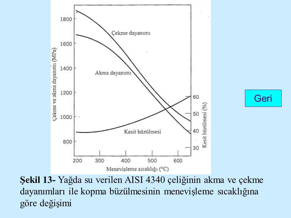 Geri Şekil 13- Yağda su verilen AISI 4340 çeliğinin akma ve çekme dayanımları ile kopma büzülmesinin menevişleme sıcaklığına göre değişimi.