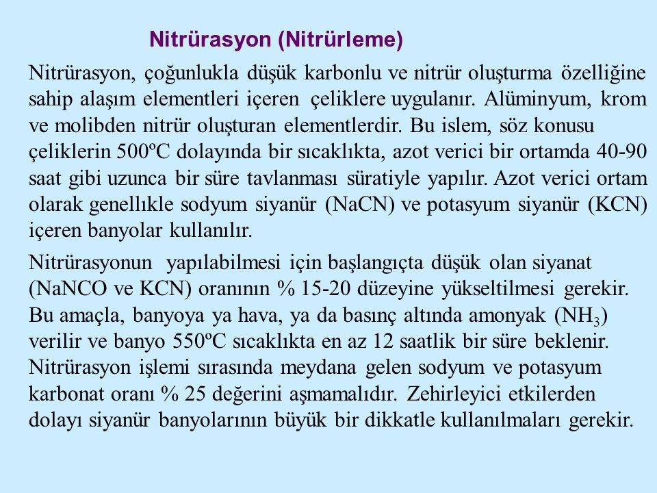 Nitrürasyon (Nitrürleme)