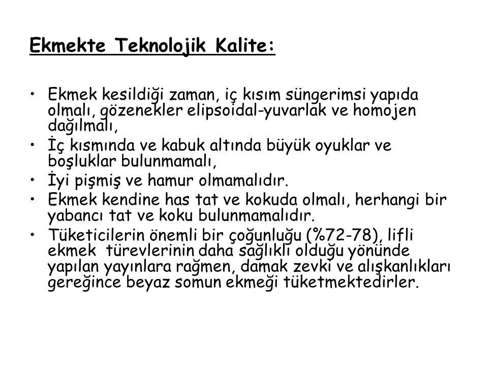 Ekmekte Teknolojik Kalite: