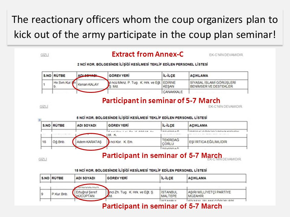 The reactionary officers whom the coup organizers plan to kick out of the army participate in the coup plan seminar!