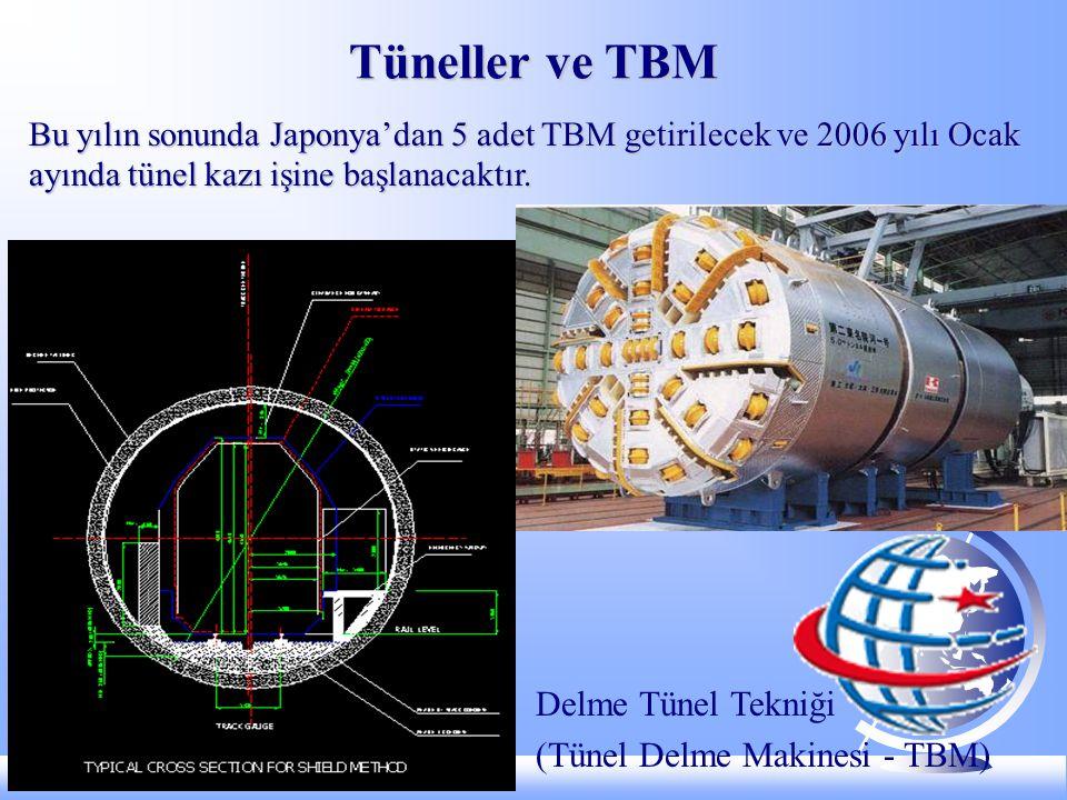 Tüneller ve TBM Delme Tünel Tekniği (Tünel Delme Makinesi - TBM)