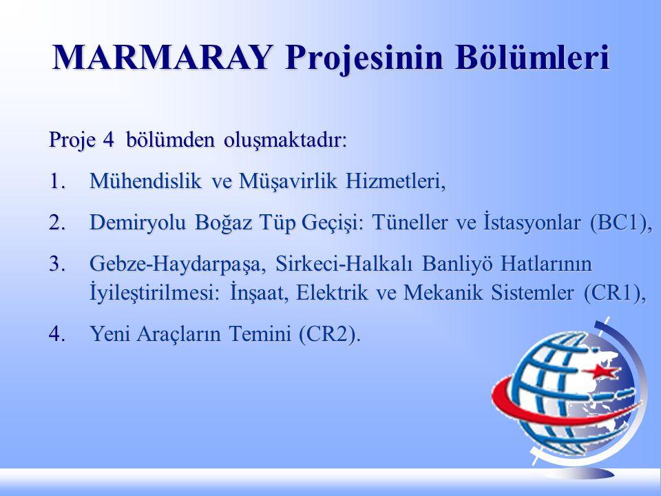 MARMARAY Projesinin Bölümleri