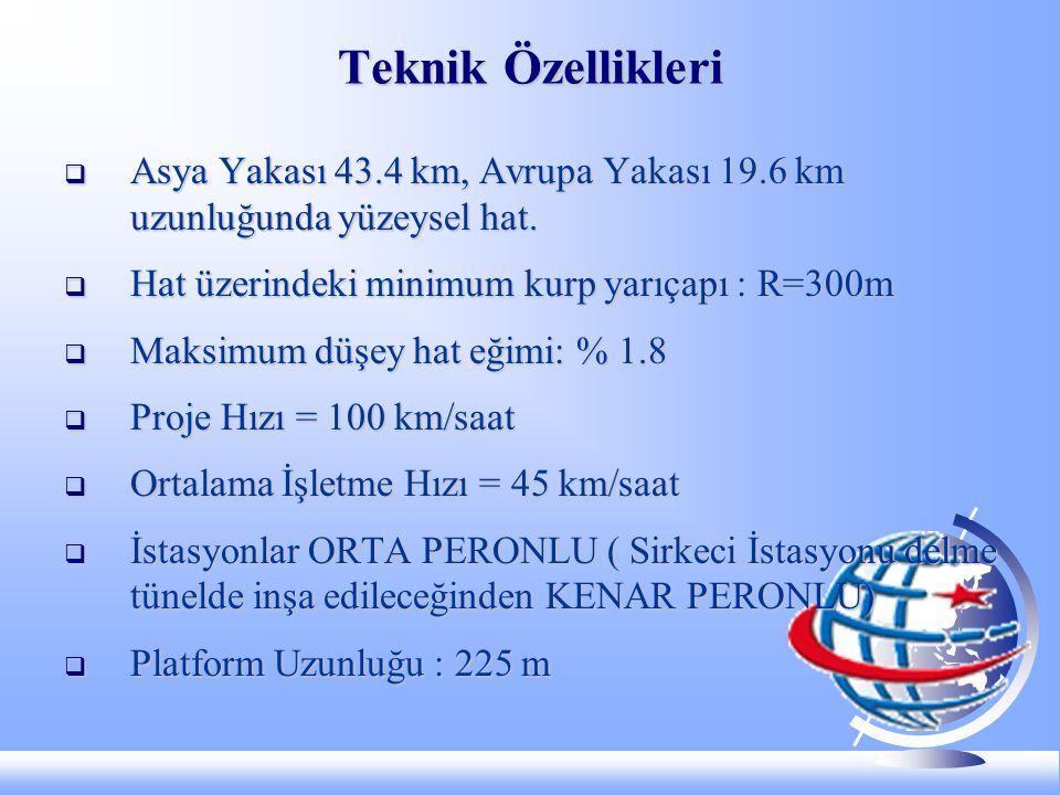 Teknik Özellikleri Asya Yakası 43.4 km, Avrupa Yakası 19.6 km uzunluğunda yüzeysel hat. Hat üzerindeki minimum kurp yarıçapı : R=300m.