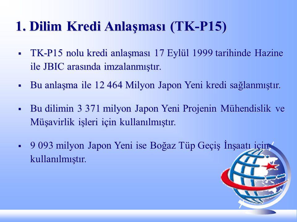 1. Dilim Kredi Anlaşması (TK-P15)