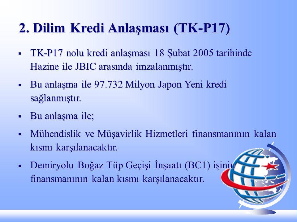 2. Dilim Kredi Anlaşması (TK-P17)