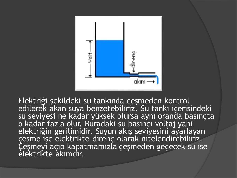 Elektriği şekildeki su tankında çeşmeden kontrol edilerek akan suya benzetebiliriz.