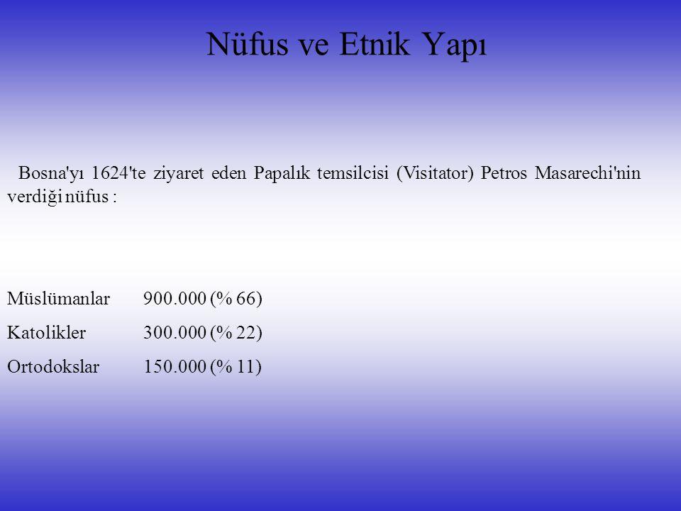 Nüfus ve Etnik Yapı Bosna yı 1624 te ziyaret eden Papalık temsilcisi (Visitator) Petros Masarechi nin verdiği nüfus :