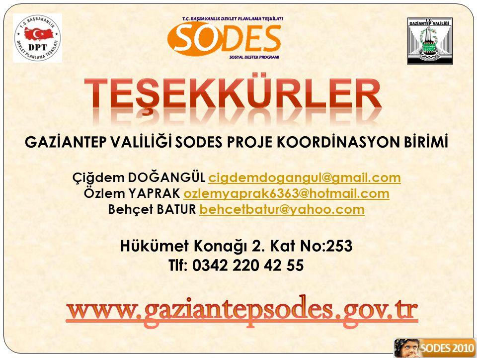 TEŞEKKÜRLER www.gaziantepsodes.gov.tr Hükümet Konağı 2. Kat No:253