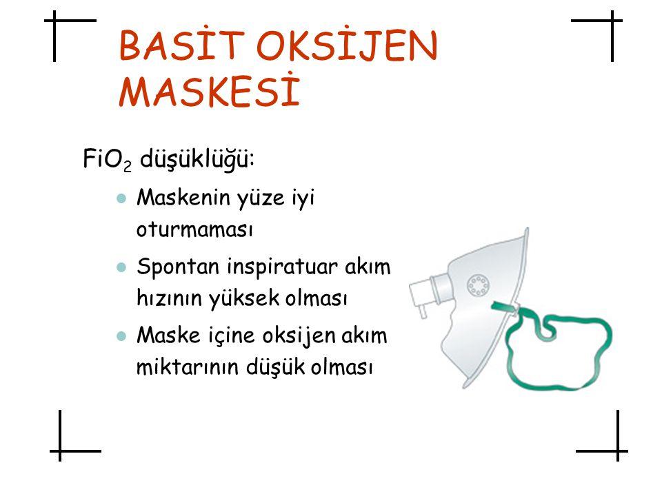 BASİT OKSİJEN MASKESİ FiO2 düşüklüğü: Maskenin yüze iyi oturmaması