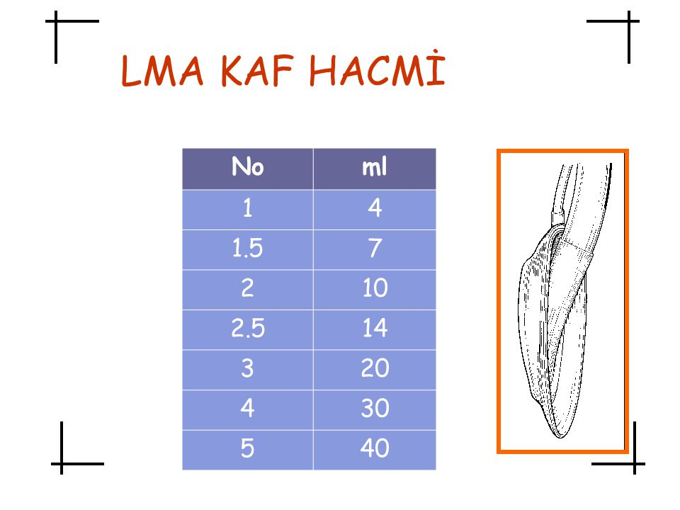 LMA KAF HACMİ No ml 1 4 1.5 7 2 10 2.5 14 3 20 30 5 40