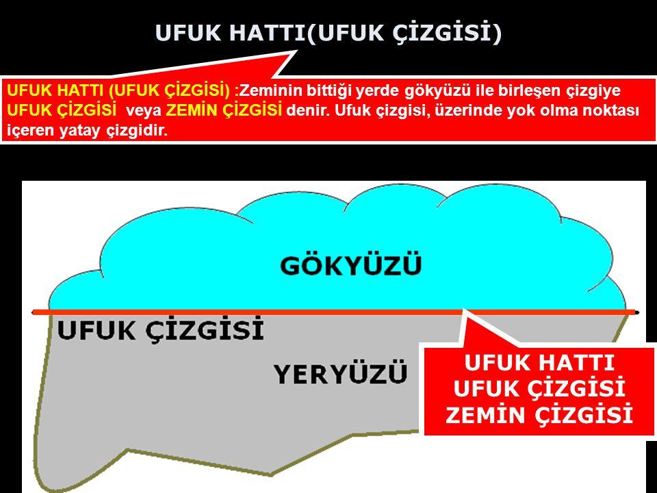 UFUK HATTI(UFUK ÇİZGİSİ)