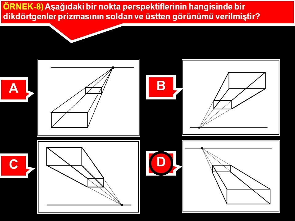 ÖRNEK-8) Aşağıdaki bir nokta perspektiflerinin hangisinde bir dikdörtgenler prizmasının soldan ve üstten görünümü verilmiştir