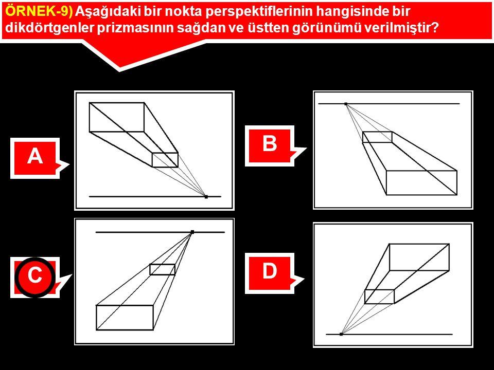 ÖRNEK-9) Aşağıdaki bir nokta perspektiflerinin hangisinde bir dikdörtgenler prizmasının sağdan ve üstten görünümü verilmiştir