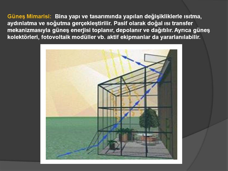 Güneş Mimarisi: Bina yapı ve tasarımında yapılan değişikliklerle ısıtma, aydınlatma ve soğutma gerçekleştirilir.