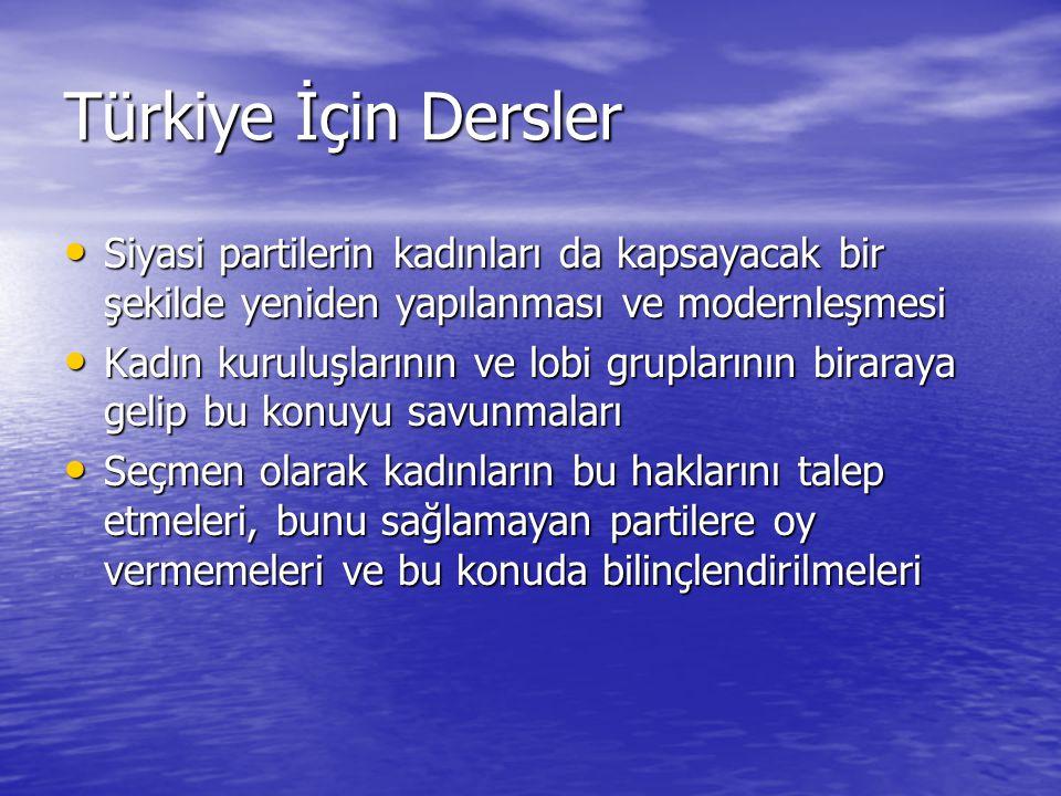 Türkiye İçin Dersler Siyasi partilerin kadınları da kapsayacak bir şekilde yeniden yapılanması ve modernleşmesi.